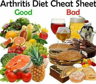 Dieting for Rheumatoid Arthritis